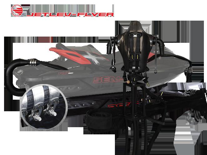 jetlev-flyer jetpack ad-ons kit